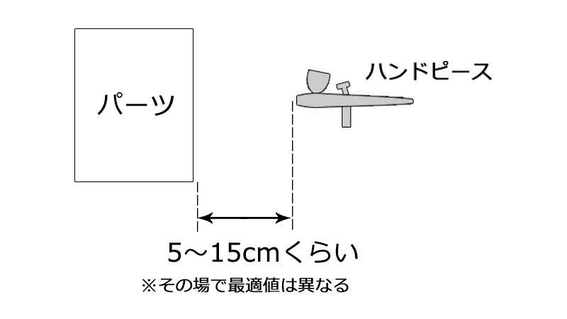 パーツとハンドピースの図